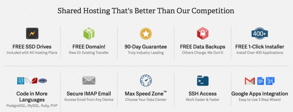 Hosting Services Under $5