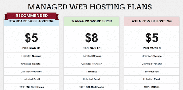 managed hosting plans