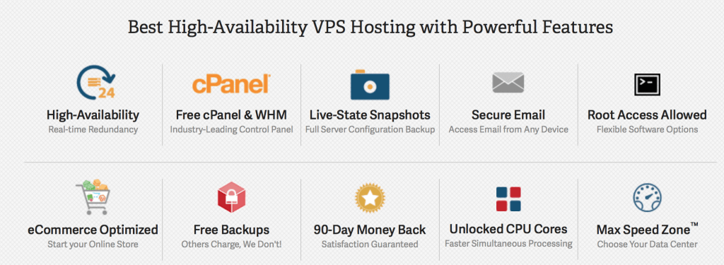 SSD VPS features