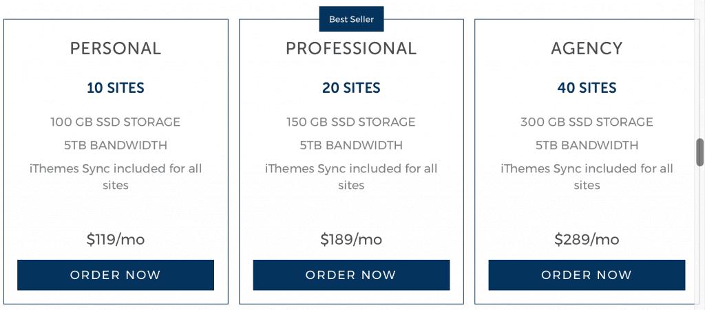 WordPress installs per plan