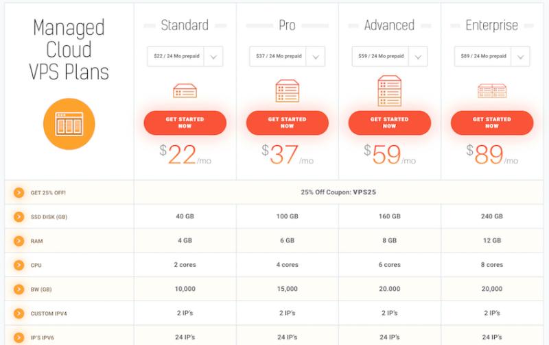 cloud servers provider