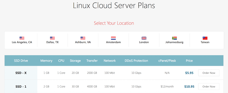 Linux monthly VPS