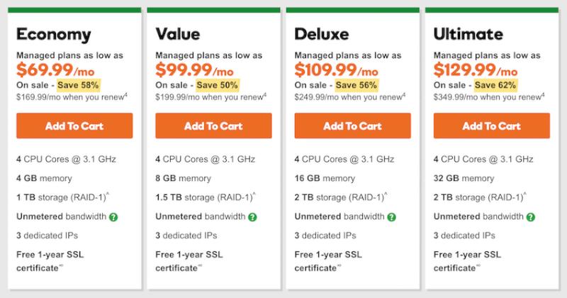 cheap dedicated servers