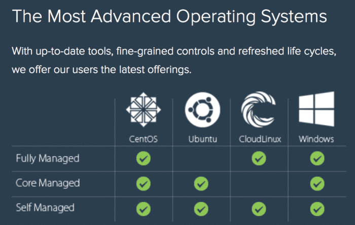 Linux server operating systems